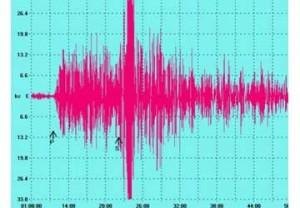 terremoto_graph2
